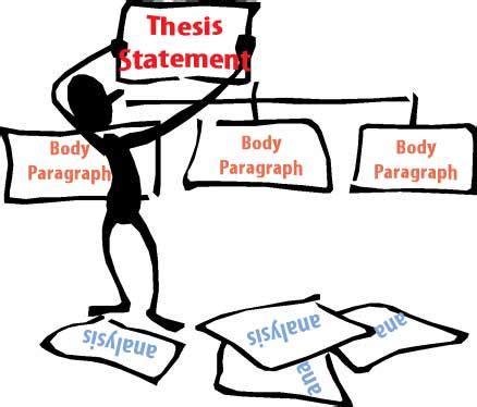 Research paper organization theories